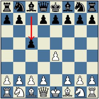 Sicilian Defense Chess Opening